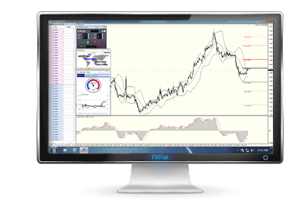 Trading with scion forex